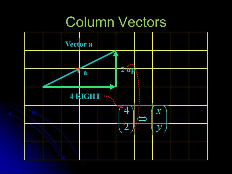 Column Vectors b Vector b 3 LEFT 2 up