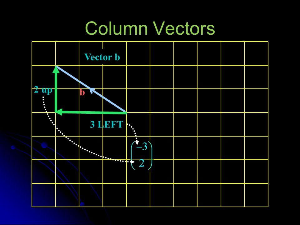 Describe these vectors c d b a
