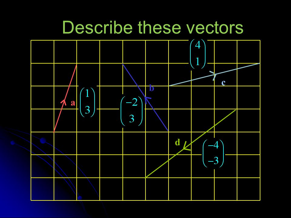Sample Problem Resolve the vector equilibrium equation into two component equations.