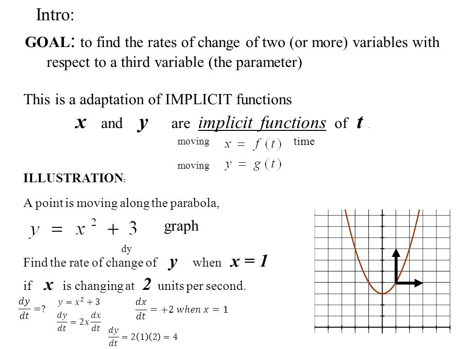 Intro: GOAL : to find the rates of change of two (or more) variables with respect to a third variable (the parameter) This is a adaptation of IMPLICIT