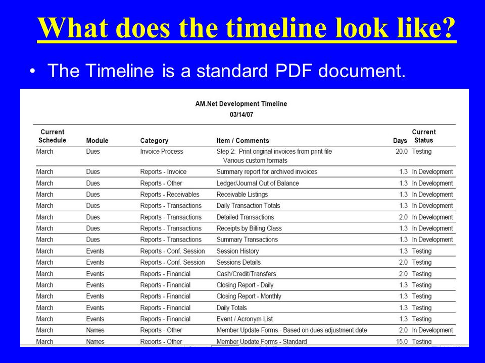 What does the timeline look like? The Timeline is a standard PDF document.