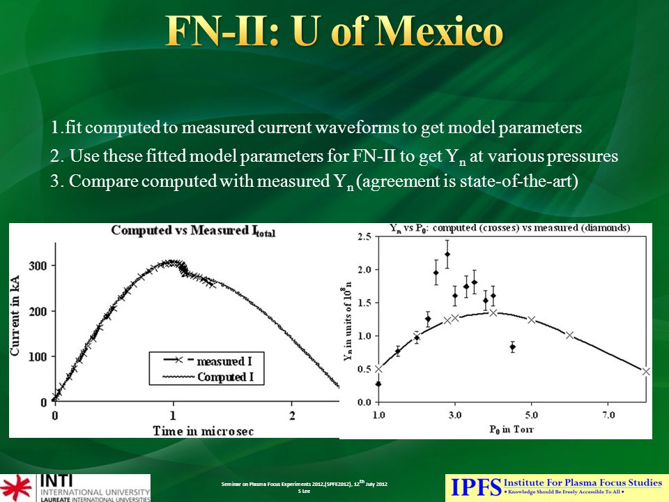 Seminar on Plasma Focus Experiments 2012,(SPFE2012), 12 th July 2012 S Lee 1.fit computed to measured current waveforms to get model parameters 2.