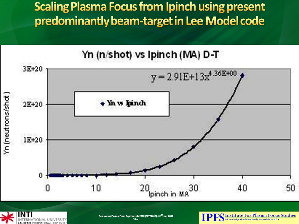 Seminar on Plasma Focus Experiments 2012,(SPFE2012), 12 th July 2012 S Lee