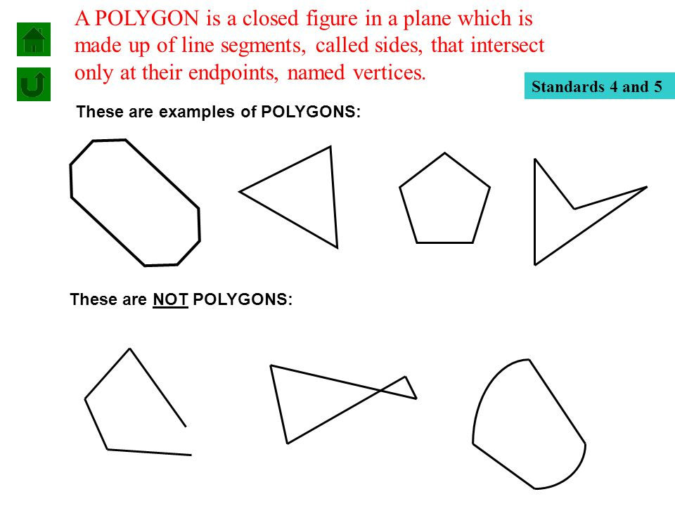 These are examples of POLYGONS: These are NOT POLYGONS: A POLYGON is a closed figure in a plane which is made up of line segments, called sides, that intersect only at their endpoints, named vertices.