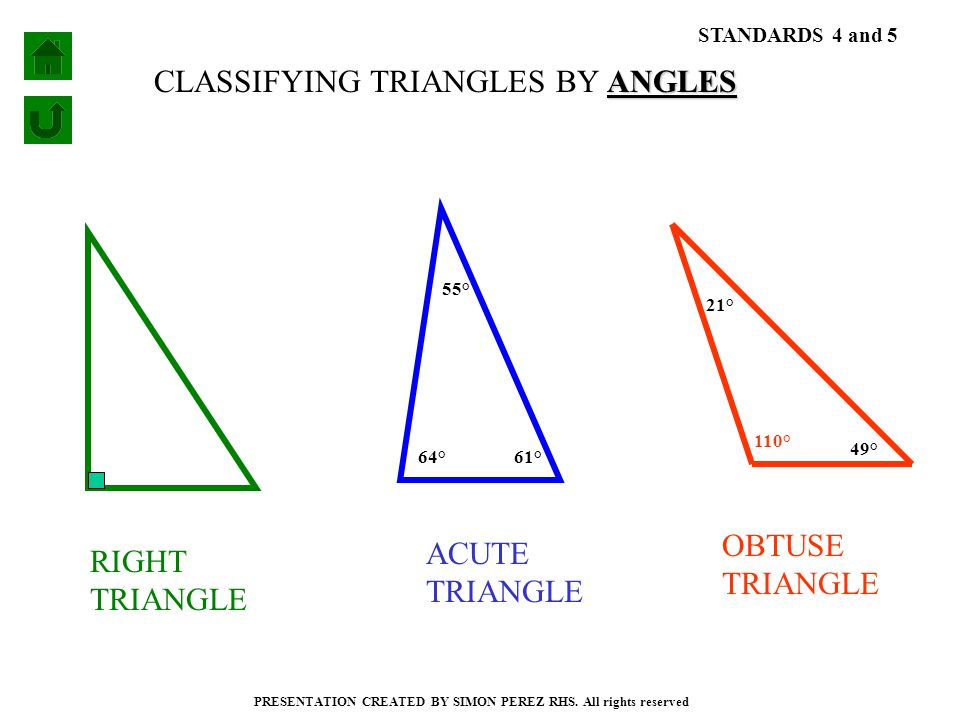 55° 64°61° 21° 110° 49° RIGHT TRIANGLE ACUTE TRIANGLE OBTUSE TRIANGLE ANGLES CLASSIFYING TRIANGLES BY ANGLES STANDARDS 4 and 5 PRESENTATION CREATED BY SIMON PEREZ RHS.