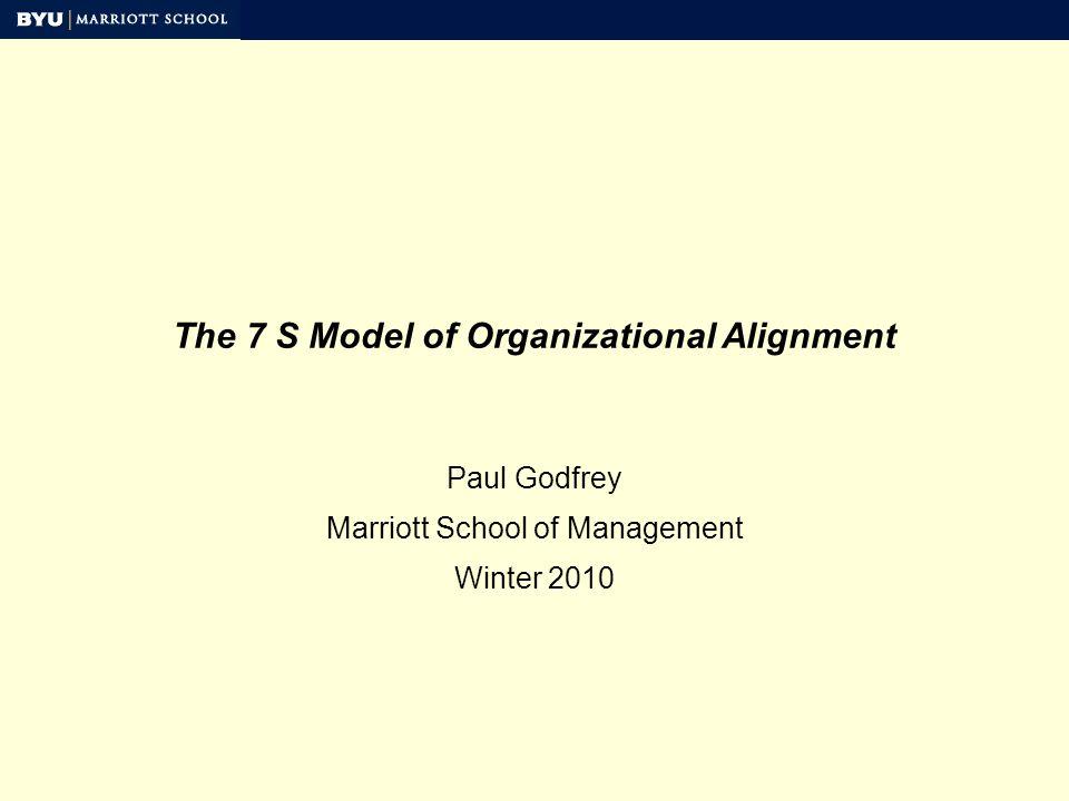 The 7 S Model of Organizational Alignment Paul Godfrey Marriott School of Management Winter 2010