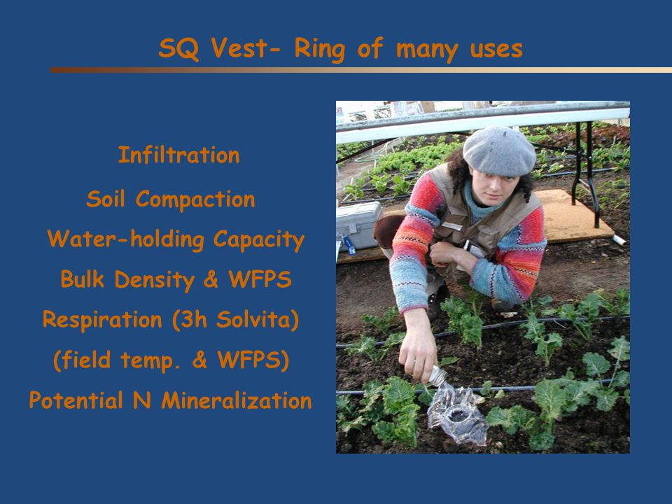 SQ Vest- Ring of many uses Infiltration Soil Compaction Water-holding Capacity Bulk Density & WFPS Respiration (3h Solvita) (field temp.