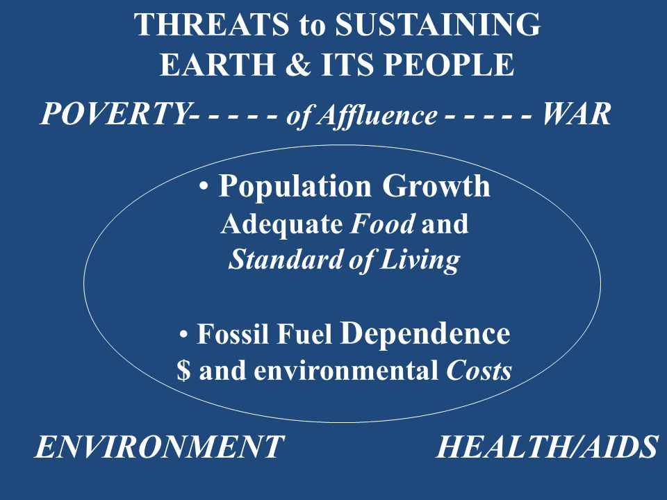 THREATS to SUSTAINING EARTH & ITS PEOPLE Population Growth Adequate Food and Standard of Living Fossil Fuel Dependence $ and environmental Costs POVERTY of Affluence WAR ENVIRONMENTHEALTH/AIDS