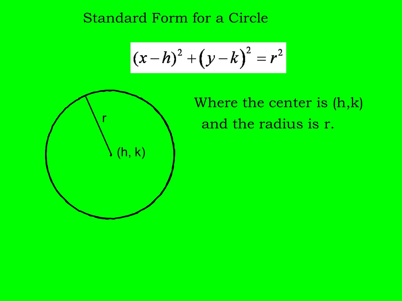 Standard Form for a Circle Where the center is (h,k) and the radius is r. (h, k) r