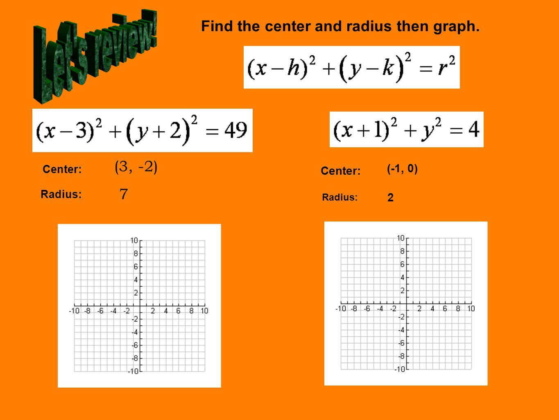 Center: Radius: (3, -2) 7 Find the center and radius then graph. Center: 2 (-1, 0) Radius: