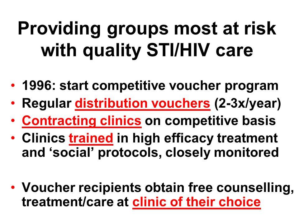 Groups most at risk of HIV Clinics Voucher Agency ICAS Donor/ Government V O U C H E R V O U C H E R Clients & Partners V O U C H E R V O U C H E R V O U C H E R