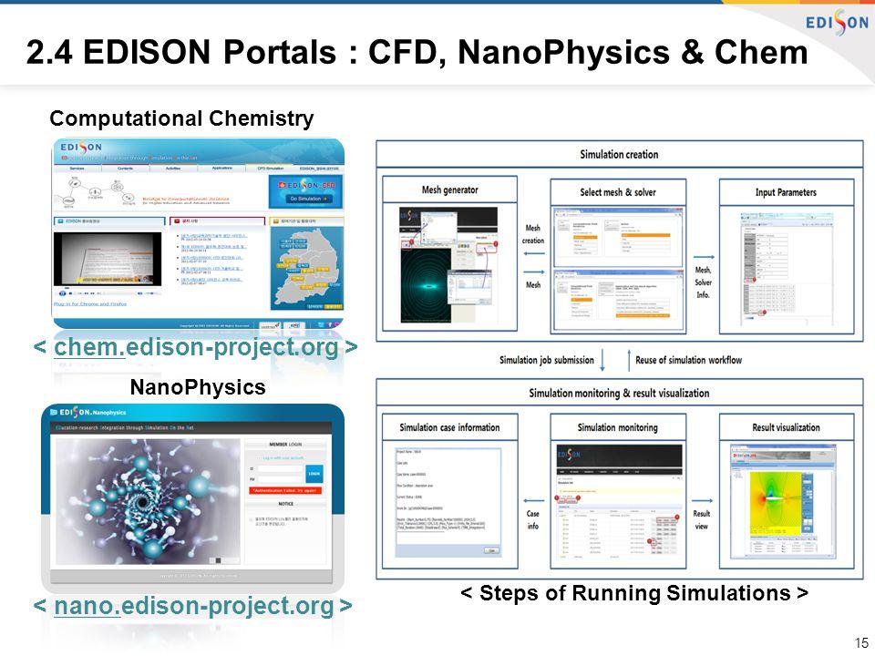 Computational Chemistry NanoPhysics 2.4 EDISON Portals : CFD, NanoPhysics & Chem 15