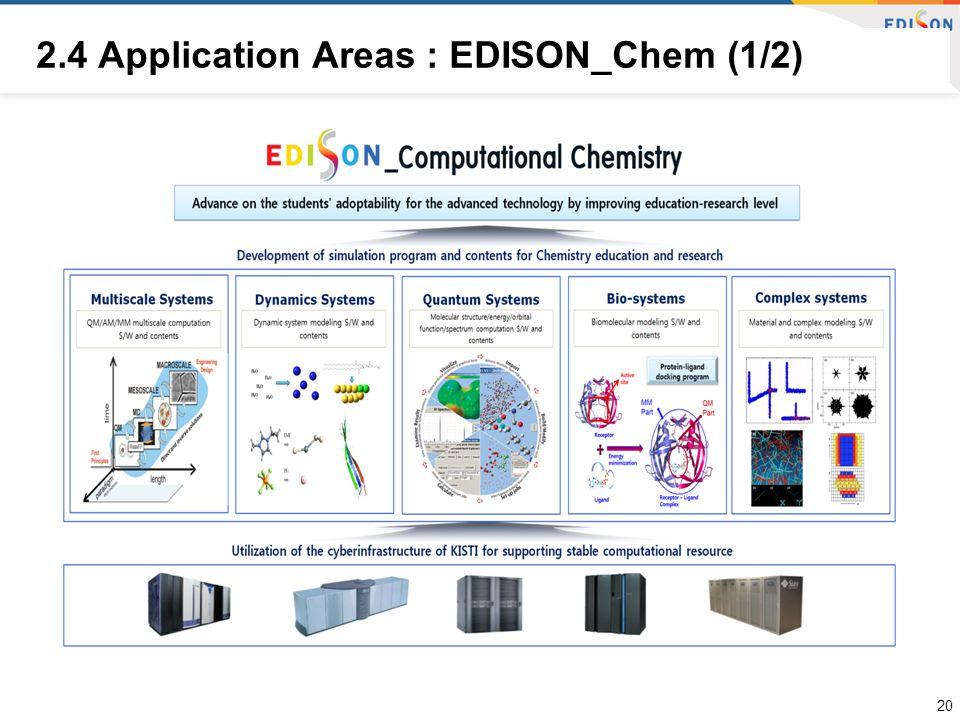 2.4 Application Areas : EDISON_Chem (1/2) 20