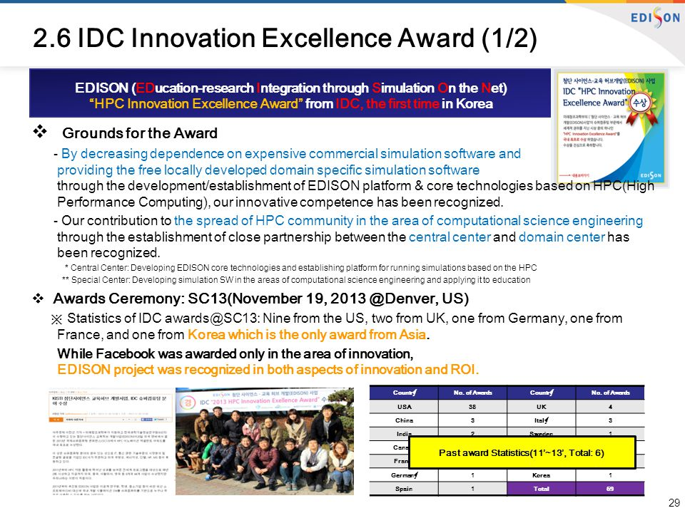 2.6 IDC Innovation Excellence Award (1/2) EDISON (EDucation-research Integration through Simulation On the Net) HPC Innovation Excellence Award from IDC, the first time in Korea  Grounds for the Award - By decreasing dependence on expensive commercial simulation software and providing the free locally developed domain specific simulation software through the development/establishment of EDISON platform & core technologies based on HPC(High Performance Computing), our innovative competence has been recognized.
