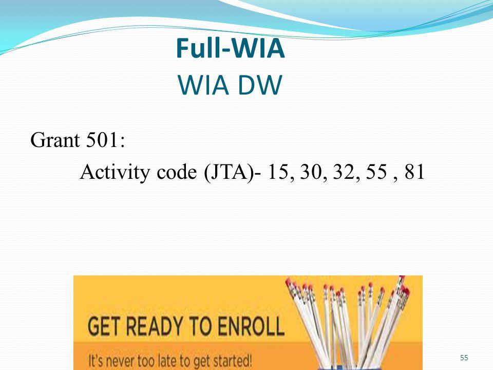 Core & Intensive CalWorks Enrollment Co-enrollment into grant 201 & 905 Grant 201: Activity code (JTA)- 15, 30, 32 Note- No activity code 55 enrollment.
