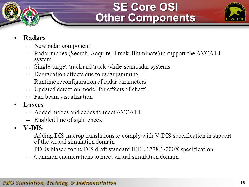 PEO Simulation, Training, & Instrumentation 15 SE Core OSI Other Components Radars –New radar component –Radar modes (Search, Acquire, Track, Illumina