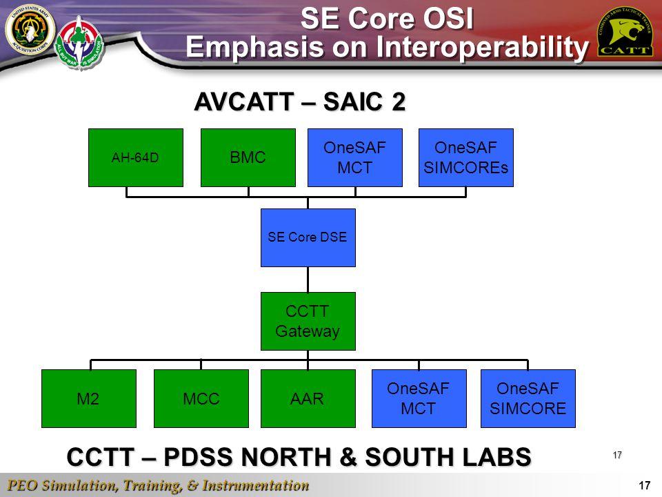 PEO Simulation, Training, & Instrumentation 17 SE Core OSI Emphasis on Interoperability 17 M2 CCTT – PDSS NORTH & SOUTH LABS OneSAF MCT MCCAAR OneSAF