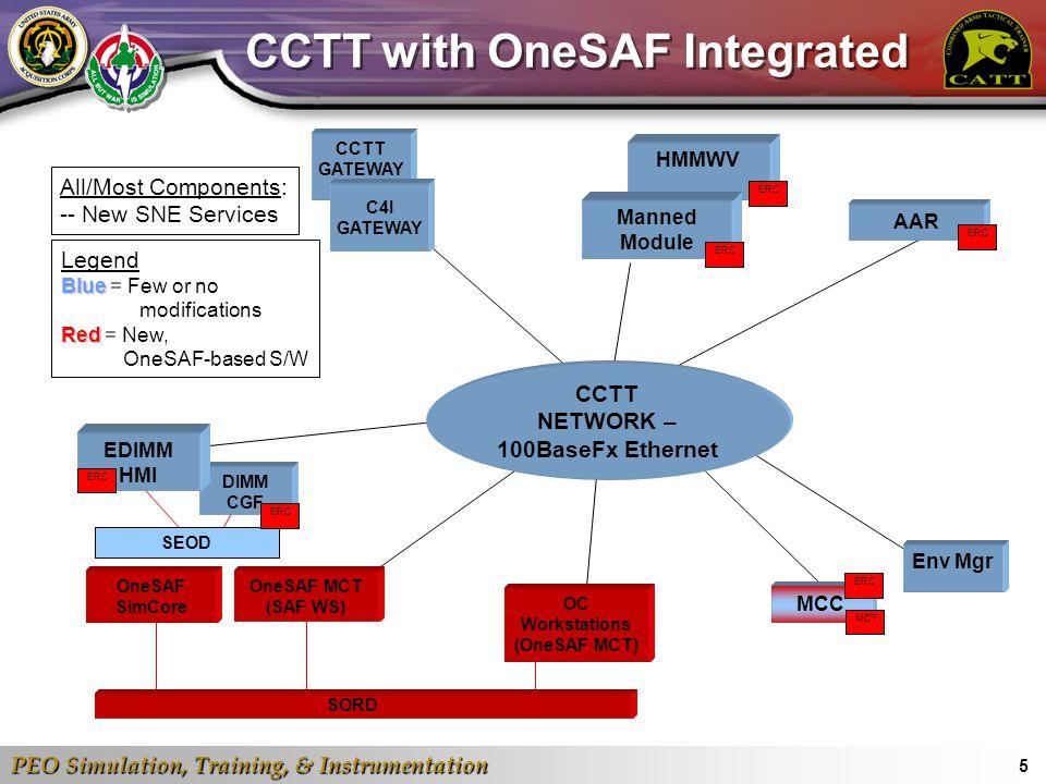 PEO Simulation, Training, & Instrumentation 5 CCTT with OneSAF Integrated DIMM CGF EDIMM HMI AAR HMMWV Manned Module CCTT GATEWAY C4I GATEWAY CCTT NET