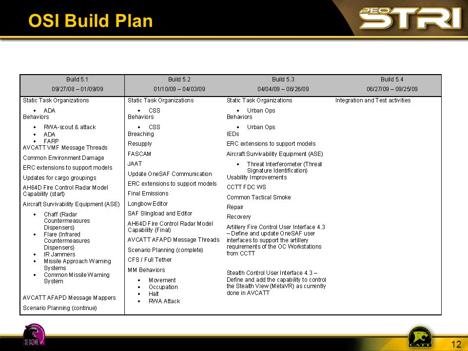12 OSI Build Plan