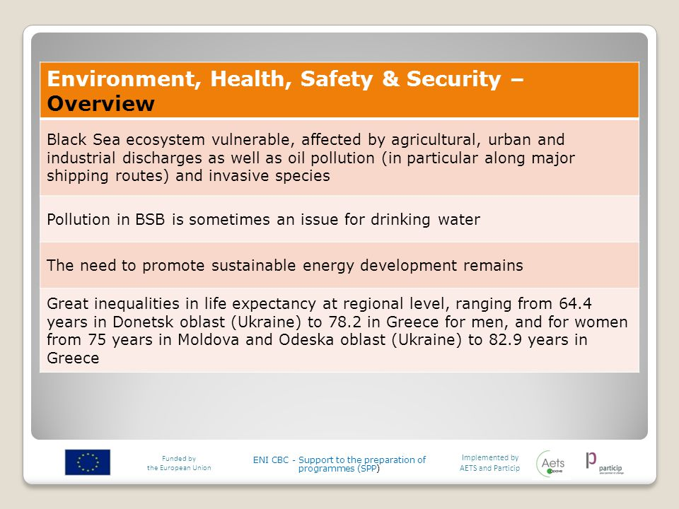 Implemented by AETS and Particip Funded by the European Union ENI CBC - Support to the preparation of programmes (SPP) Environment, Health, Safety & Security – Overview Black Sea ecosystem vulnerable, affected by agricultural, urban and industrial discharges as well as oil pollution (in particular along major shipping routes) and invasive species Pollution in BSB is sometimes an issue for drinking water The need to promote sustainable energy development remains Great inequalities in life expectancy at regional level, ranging from 64.4 years in Donetsk oblast (Ukraine) to 78.2 in Greece for men, and for women from 75 years in Moldova and Odeska oblast (Ukraine) to 82.9 years in Greece