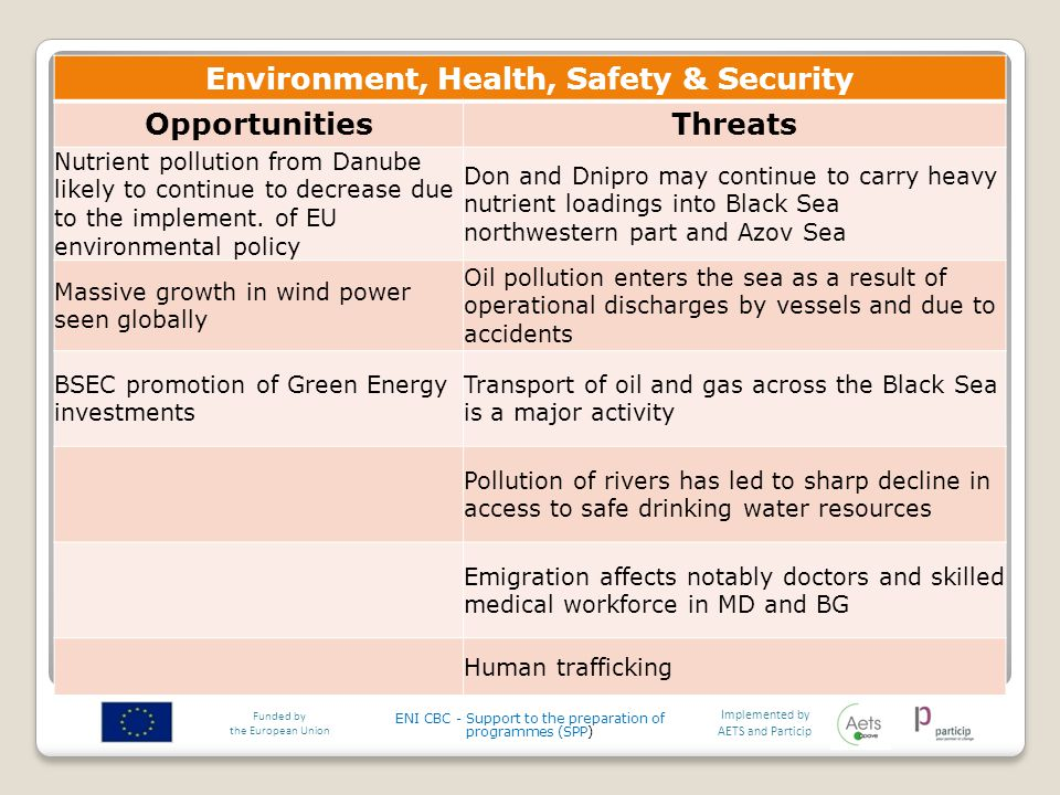Implemented by AETS and Particip Funded by the European Union ENI CBC - Support to the preparation of programmes (SPP) Environment, Health, Safety & Security OpportunitiesThreats Nutrient pollution from Danube likely to continue to decrease due to the implement.