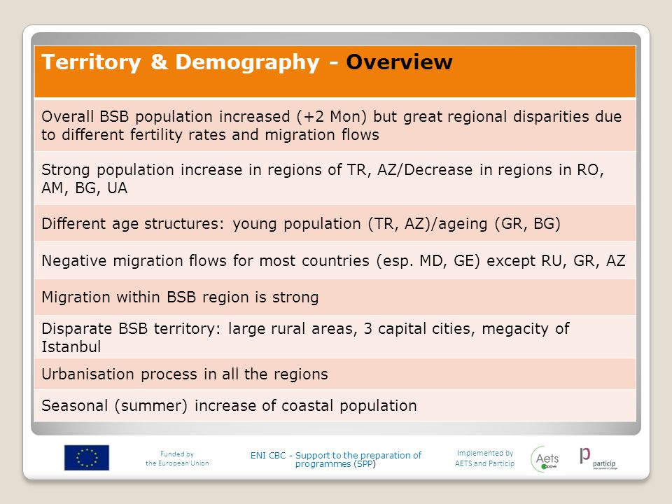Implemented by AETS and Particip Funded by the European Union ENI CBC - Support to the preparation of programmes (SPP) Territory & Demography - Overview Overall BSB population increased (+2 Mon) but great regional disparities due to different fertility rates and migration flows Strong population increase in regions of TR, AZ/Decrease in regions in RO, AM, BG, UA Different age structures: young population (TR, AZ)/ageing (GR, BG) Negative migration flows for most countries (esp.