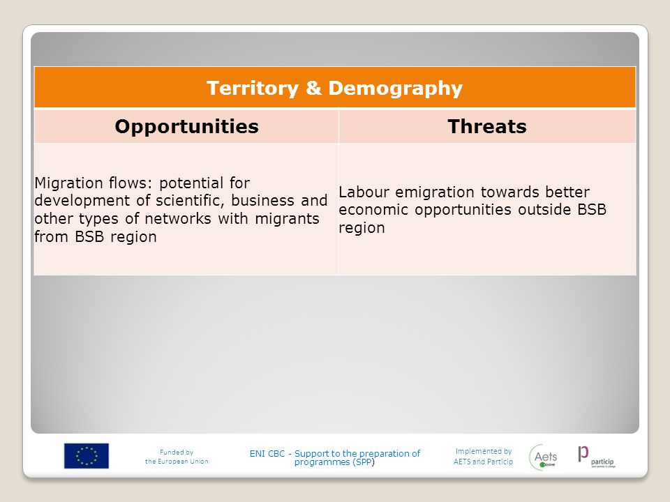 Implemented by AETS and Particip Funded by the European Union ENI CBC - Support to the preparation of programmes (SPP) Territory & Demography OpportunitiesThreats Migration flows: potential for development of scientific, business and other types of networks with migrants from BSB region Labour emigration towards better economic opportunities outside BSB region