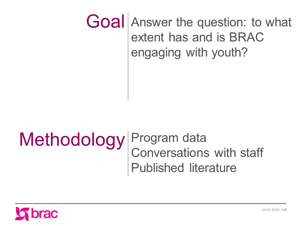 www.brac.net Methodology Program data Conversations with staff Published literature Goal Answer the question: to what extent has and is BRAC engaging with youth?