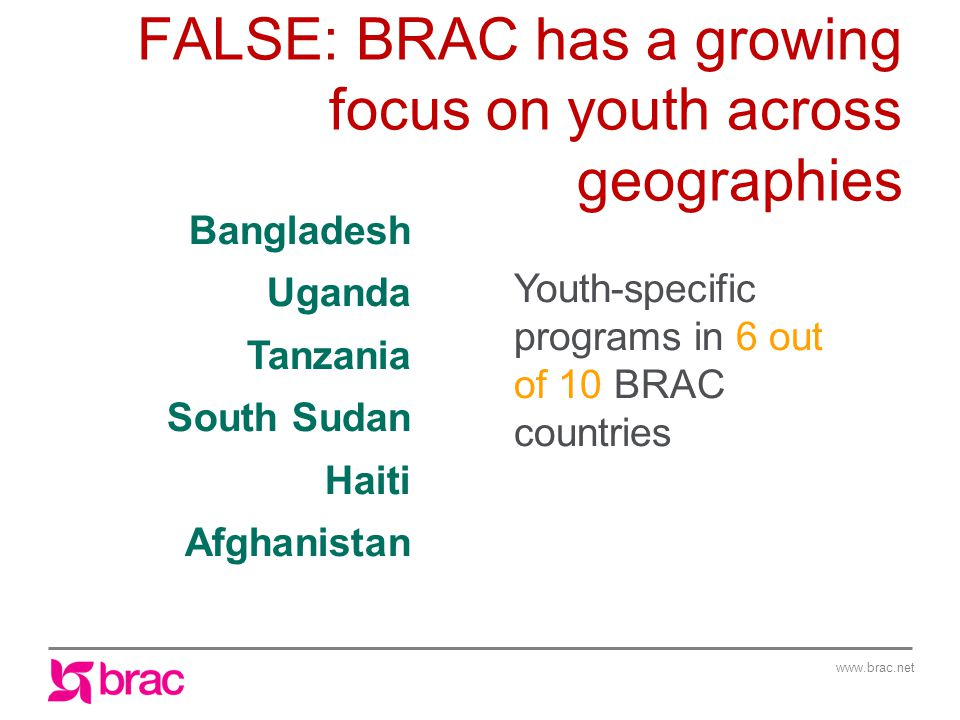 www.brac.net FALSE: BRAC has a growing focus on youth across geographies Youth-specific programs in 6 out of 10 BRAC countries Bangladesh Uganda Tanzania South Sudan Haiti Afghanistan