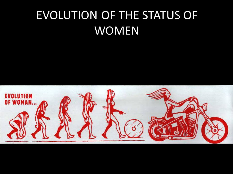 EVOLUTION OF THE STATUS OF WOMEN