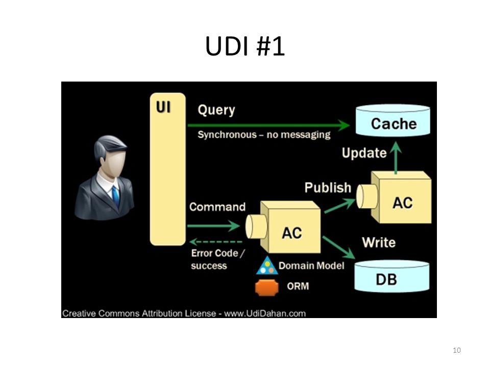 UDI #1 10