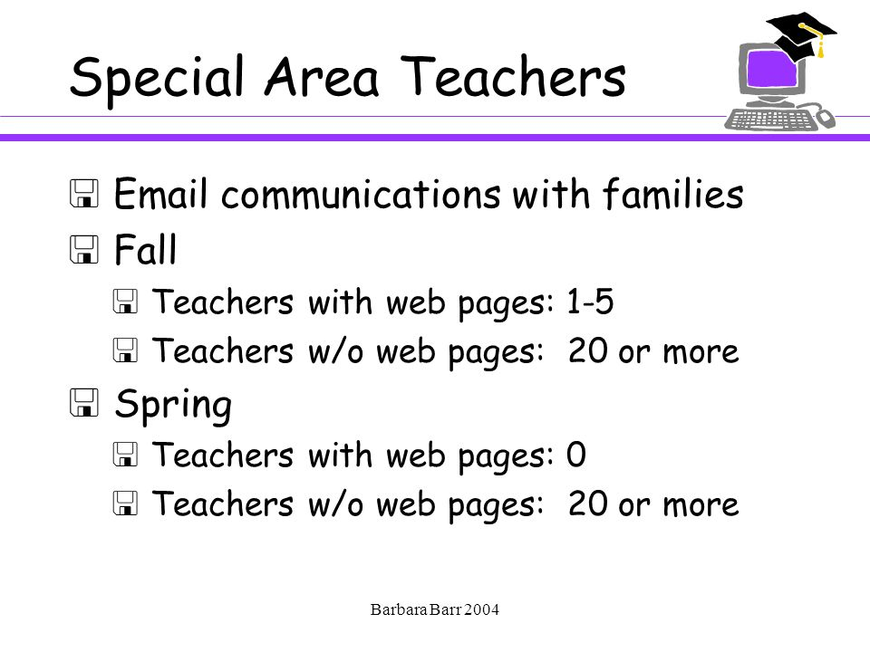 Barbara Barr 2004 Special Area Teachers  Email communications with families  Fall  Teachers with web pages: 1-5  Teachers w/o web pages: 20 or more  Spring  Teachers with web pages: 0  Teachers w/o web pages: 20 or more