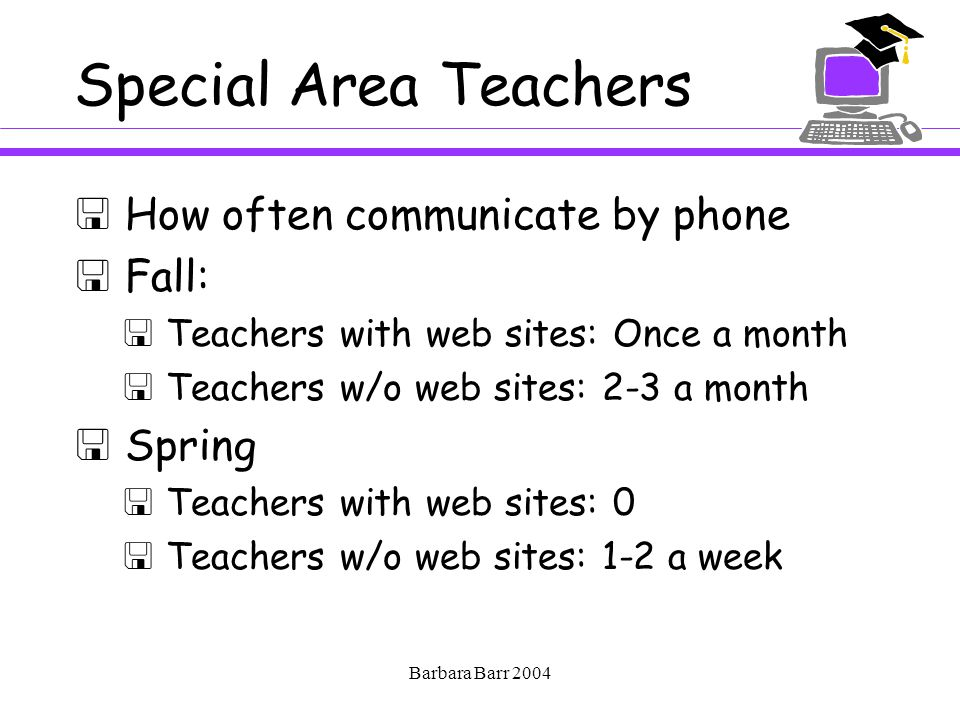 Barbara Barr 2004 Special Area Teachers  How often communicate by phone  Fall:  Teachers with web sites: Once a month  Teachers w/o web sites: 2-3 a month  Spring  Teachers with web sites: 0  Teachers w/o web sites: 1-2 a week