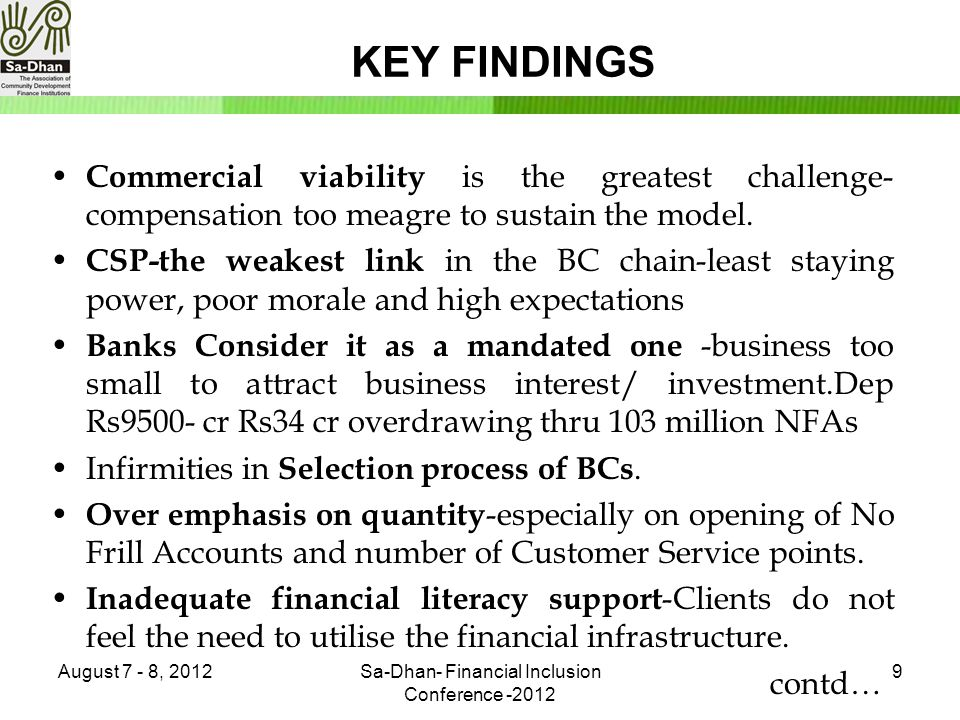 KEY FINDINGS Contd… Too risky by banks-hesitation to offer credit related products.