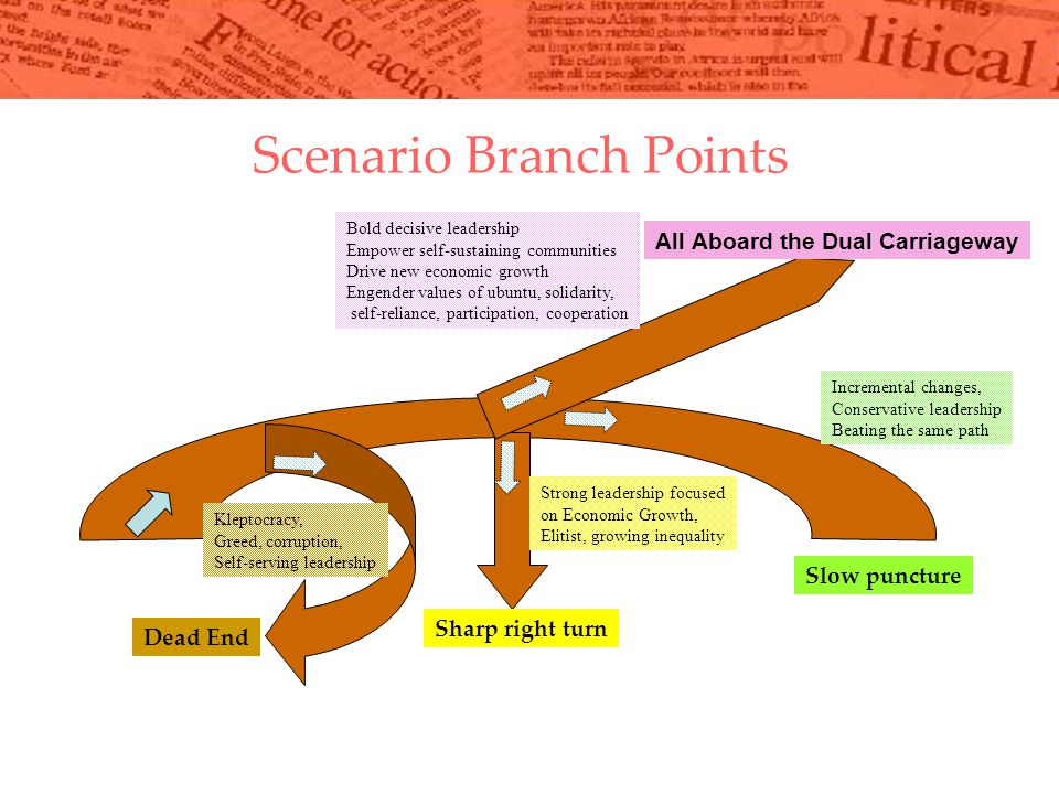 Scenario Branch Points Sharp right turn All Aboard the Dual Carriageway Dead End Slow puncture Kleptocracy, Greed, corruption, Self-serving leadership Strong leadership focused on Economic Growth, Elitist, growing inequality Incremental changes, Conservative leadership Beating the same path Bold decisive leadership Empower self-sustaining communities Drive new economic growth Engender values of ubuntu, solidarity, self-reliance, participation, cooperation