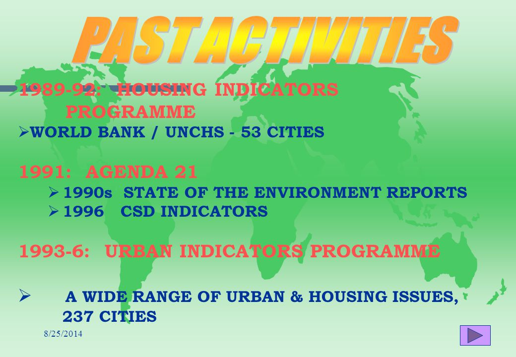 8/25/2014   LOCAL URBAN OBSERVATORY (UNCHS AND WORLD BANK)   URBAN DEVELOPMENT & OTHER STRATEGIES OF ADB AND WORLD BANK   SECTORAL BENCHMARKING STUDIES   AGENDA 21 AND SUSTAINABILITY   CITIES DATA BOOK, ADB