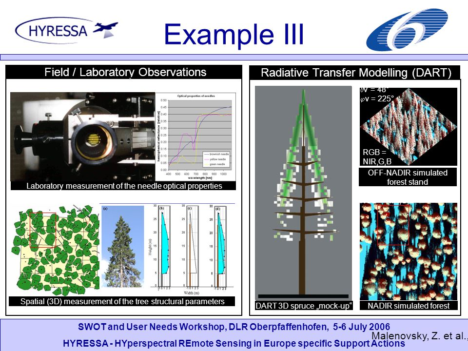 SWOT and User Needs Workshop, DLR Oberpfaffenhofen, 5-6 July 2006 HYRESSA - HYperspectral REmote Sensing in Europe specific Support Actions Example II