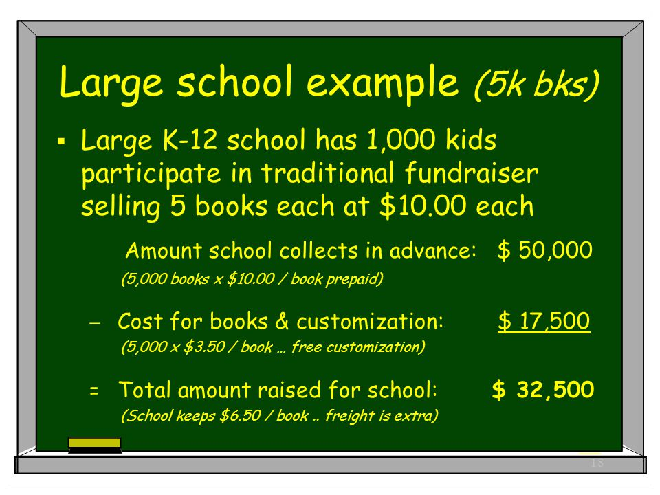 18 Large school example (5k bks)  Large K-12 school has 1,000 kids participate in traditional fundraiser selling 5 books each at $10.00 each Amount school collects in advance: $ 50,000 (5,000 books x $10.00 / book prepaid)  Cost for books & customization: $ 17,500 (5,000 x $3.50 / book … free customization) = Total amount raised for school: $ 32,500 (School keeps $6.50 / book..
