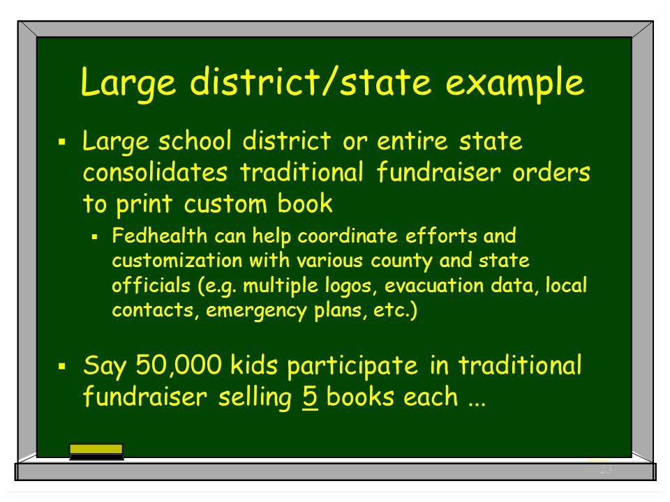 23 Large district/state example  Large school district or entire state consolidates traditional fundraiser orders to print custom book  Fedhealth can help coordinate efforts and customization with various county and state officials (e.g.