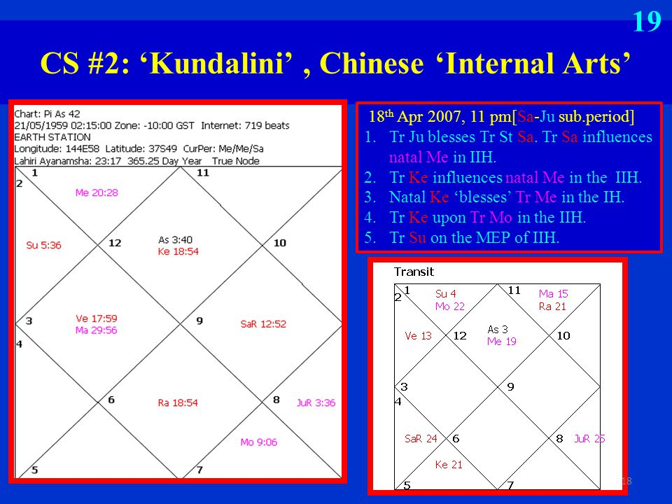 CS #2: 'Kundalini', Chinese 'Internal Arts' 18 19 18 th Apr 2007, 11 pm[Sa-Ju sub.period] 1.Tr Ju blesses Tr St Sa. Tr Sa influences natal Me in IIH.