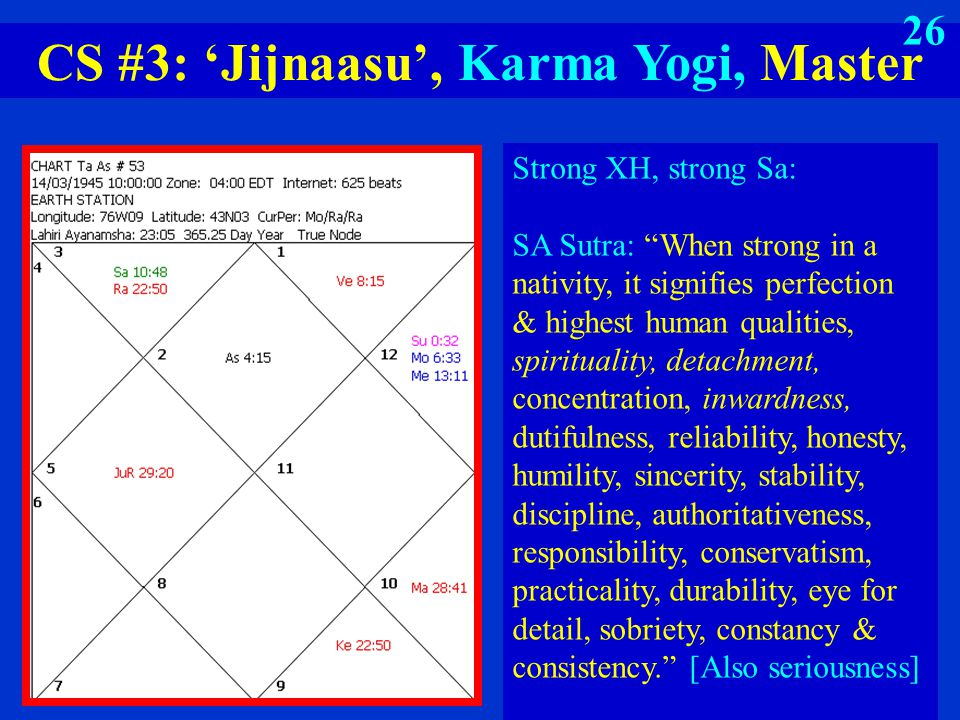 "CS #3: 'Jijnaasu', Karma Yogi, Master Strong XH, strong Sa: SA Sutra: ""When strong in a nativity, it signifies perfection & highest human qualities, s"