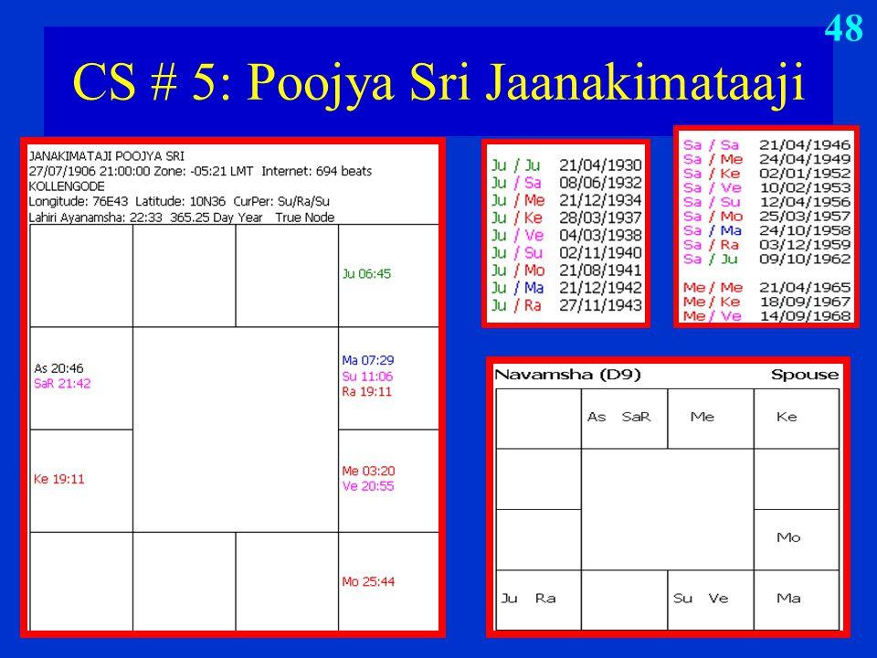 CS # 5: Poojya Sri Jaanakimataaji 48