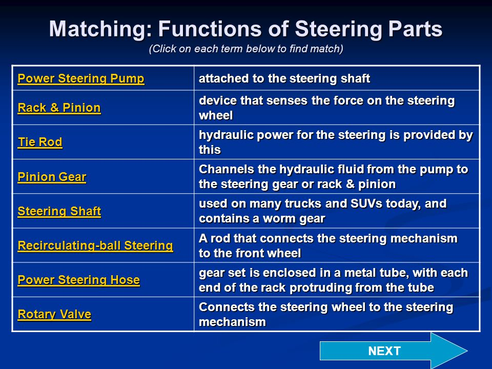 Matching: Functions of Steering Parts (Click on each term below to find match) Power Steering Pump Power Steering Pump attached to the steering shaft Rack & Pinion Rack & Pinion device that senses the force on the steering wheel Tie Rod Tie Rod hydraulic power for the steering is provided by this Pinion Gear Pinion Gear Channels the hydraulic fluid from the pump to the steering gear or rack & pinion Steering Shaft Steering Shaft used on many trucks and SUVs today, and contains a worm gear Recirculating-ball Steering Recirculating-ball Steering A rod that connects the steering mechanism to the front wheel Power Steering Hose Power Steering Hose gear set is enclosed in a metal tube, with each end of the rack protruding from the tube Rotary Valve Rotary Valve Connects the steering wheel to the steering mechanism NEXT