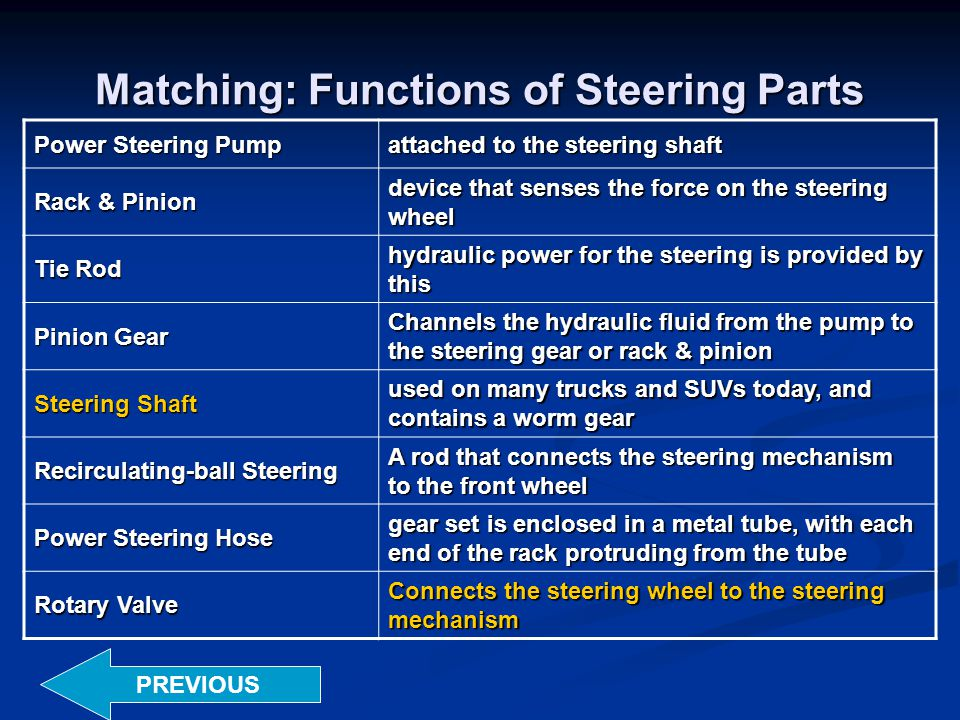 Matching: Functions of Steering Parts Power Steering Pump attached to the steering shaft Rack & Pinion device that senses the force on the steering wheel Tie Rod hydraulic power for the steering is provided by this Pinion Gear Channels the hydraulic fluid from the pump to the steering gear or rack & pinion Steering Shaft used on many trucks and SUVs today, and contains a worm gear Recirculating-ball Steering A rod that connects the steering mechanism to the front wheel Power Steering Hose gear set is enclosed in a metal tube, with each end of the rack protruding from the tube Rotary Valve Connects the steering wheel to the steering mechanism PREVIOUS