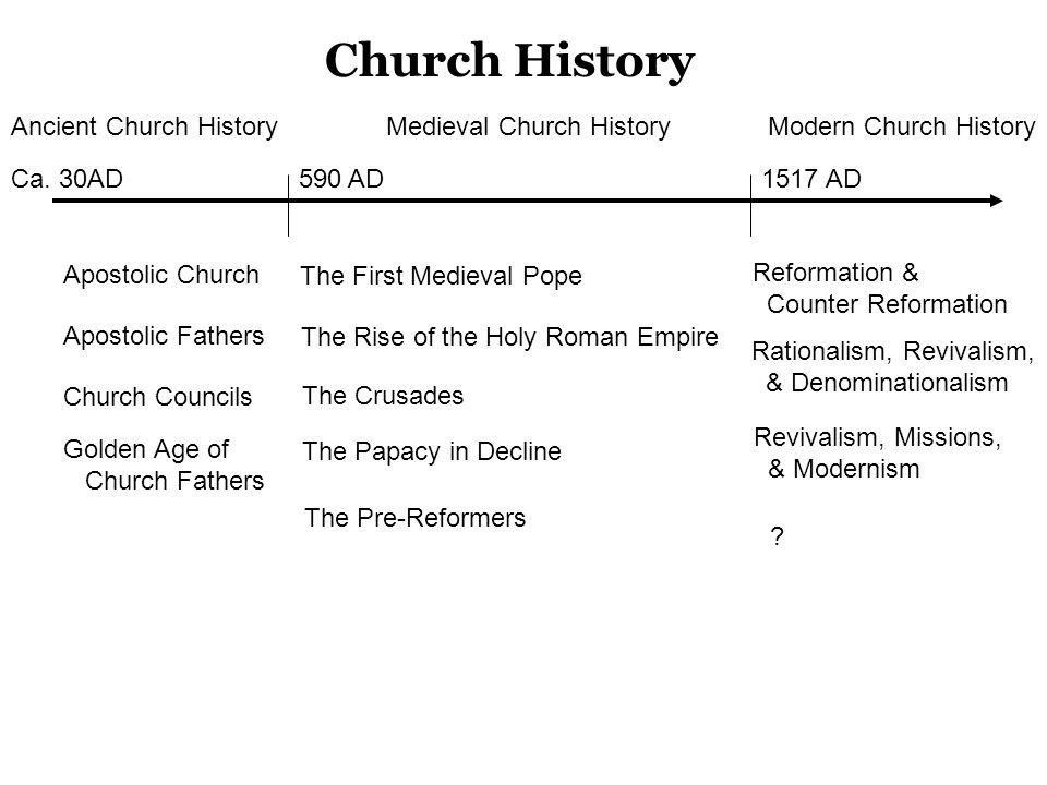 April 6On Loving God: Medieval Monasticism April 13God Wills It: Crusades or Missions.