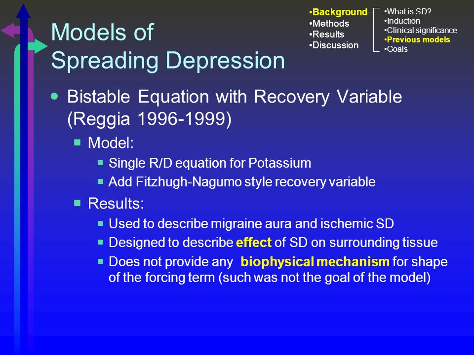 Models of Spreading Depression Bistable Equation with Recovery Variable (Reggia 1996-1999)  Model:  Single R/D equation for Potassium  Add Fitzhugh-Nagumo style recovery variable  Results:  Used to describe migraine aura and ischemic SD  Designed to describe effect of SD on surrounding tissue  Does not provide any biophysical mechanism for shape of the forcing term (such was not the goal of the model) Background Methods Results Discussion What is SD.