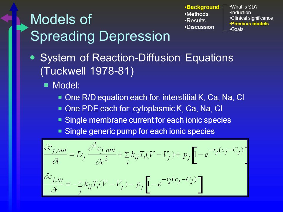 Models of Spreading Depression System of Reaction-Diffusion Equations (Tuckwell 1978-81)  Model:  One R/D equation each for: interstitial K, Ca, Na, Cl  One PDE each for: cytoplasmic K, Ca, Na, Cl  Single membrane current for each ionic species  Single generic pump for each ionic species Background Methods Results Discussion What is SD.