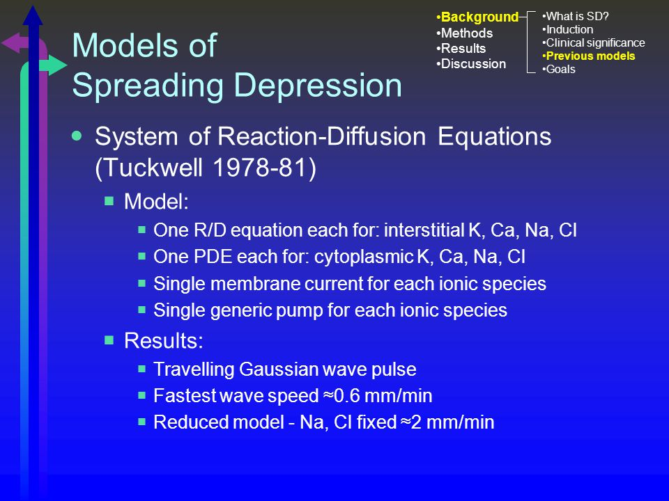 Models of Spreading Depression System of Reaction-Diffusion Equations (Tuckwell 1978-81)  Model:  One R/D equation each for: interstitial K, Ca, Na, Cl  One PDE each for: cytoplasmic K, Ca, Na, Cl  Single membrane current for each ionic species  Single generic pump for each ionic species  Results:  Travelling Gaussian wave pulse  Fastest wave speed ≈0.6 mm/min  Reduced model - Na, Cl fixed ≈2 mm/min Background Methods Results Discussion What is SD.