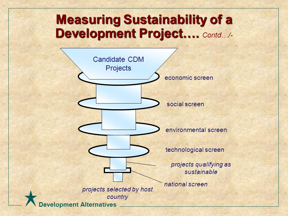 Development Alternatives Candidate CDM Projects economic screen environmental screen social screen projects qualifying as sustainable national screen projects selected by host country technological screen Measuring Sustainability of a Development Project….