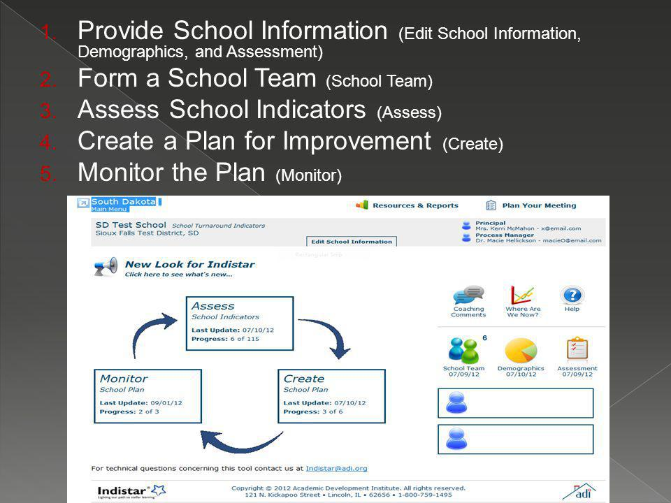 1. Provide School Information (Edit School Information, Demographics, and Assessment) 2.